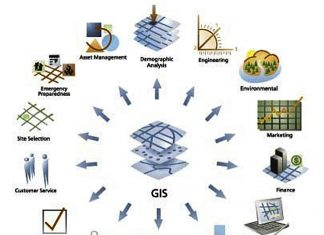 geographic information system education SSA RMSA