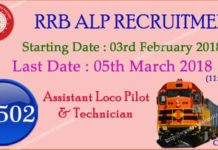 Railway Assistant Loco Pilot Vacancy Recruitment 2018